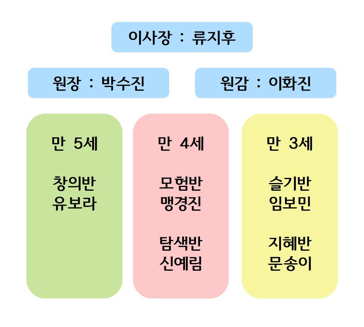 교사소개001.jpg
